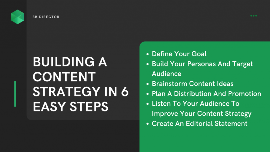 content production strategy